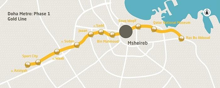 Linea amarilla metro de Doha