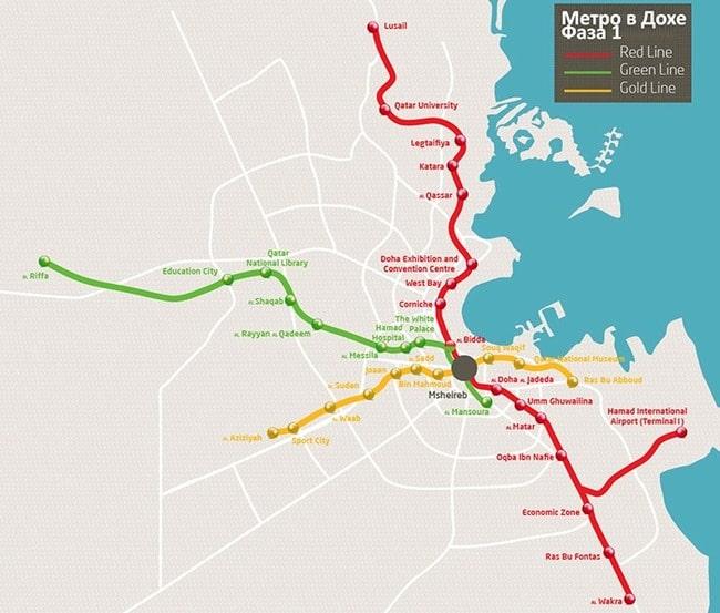 Linea roja del metro de Doha